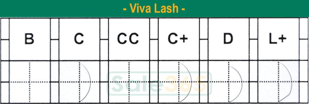 Сравнение изгибов ресниц Viva Lash